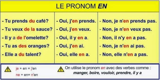 pronom en en Français