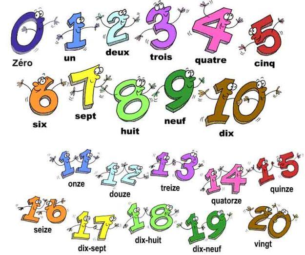 chiffres de 1 a 20
